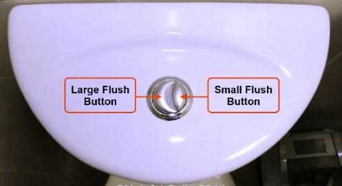 Ini Alasan Kenapa Ada 2 Tombol Flush di Kloset Duduk